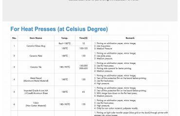 Препорачани параметри за подесување на температура и време за BestSub машини за сублимација