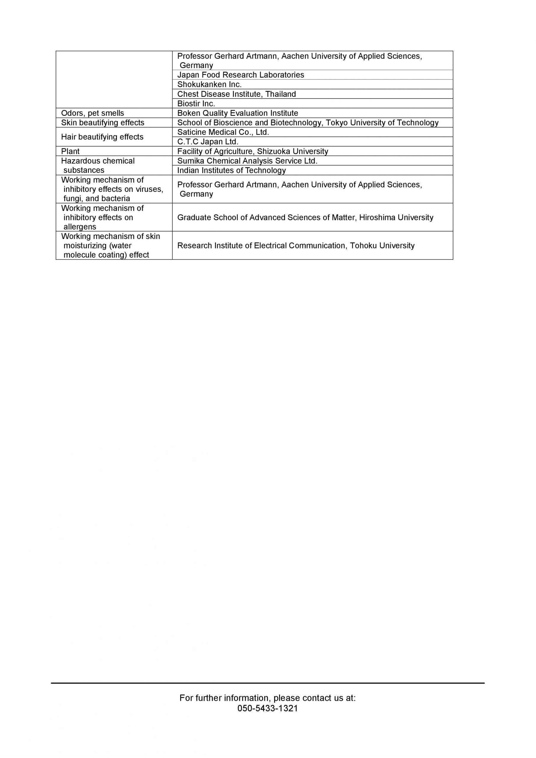 Sharp Corona virus test certificate
